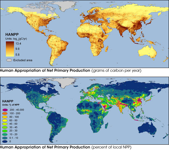 Npp compared with HANPP. Map: earthobservatory.nasa.