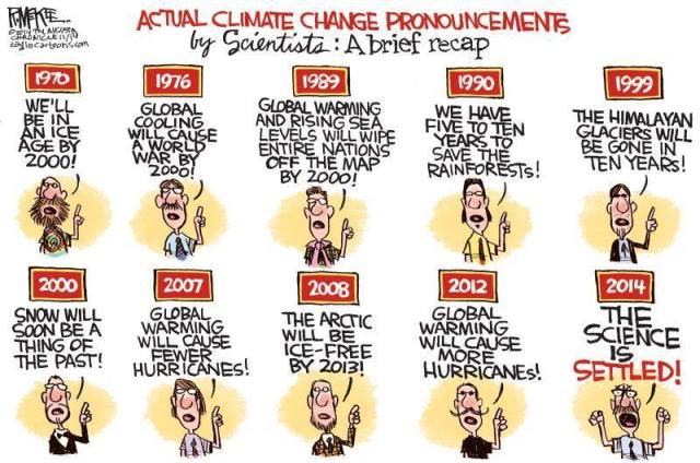 Alarmist and false Climate change quotes.